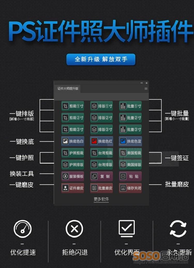 证件照大师PS插件全新2.0加强版WIN/MAC 一键排版裁剪换服装底色磨皮 带教程